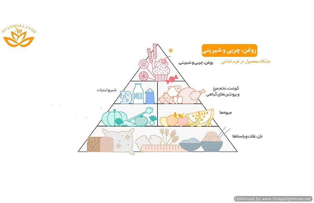 روغن جامد زیرو ترانس ویتامینه لایت 5 کیلوگرمی طبیعت در کارتن 6 عددی04